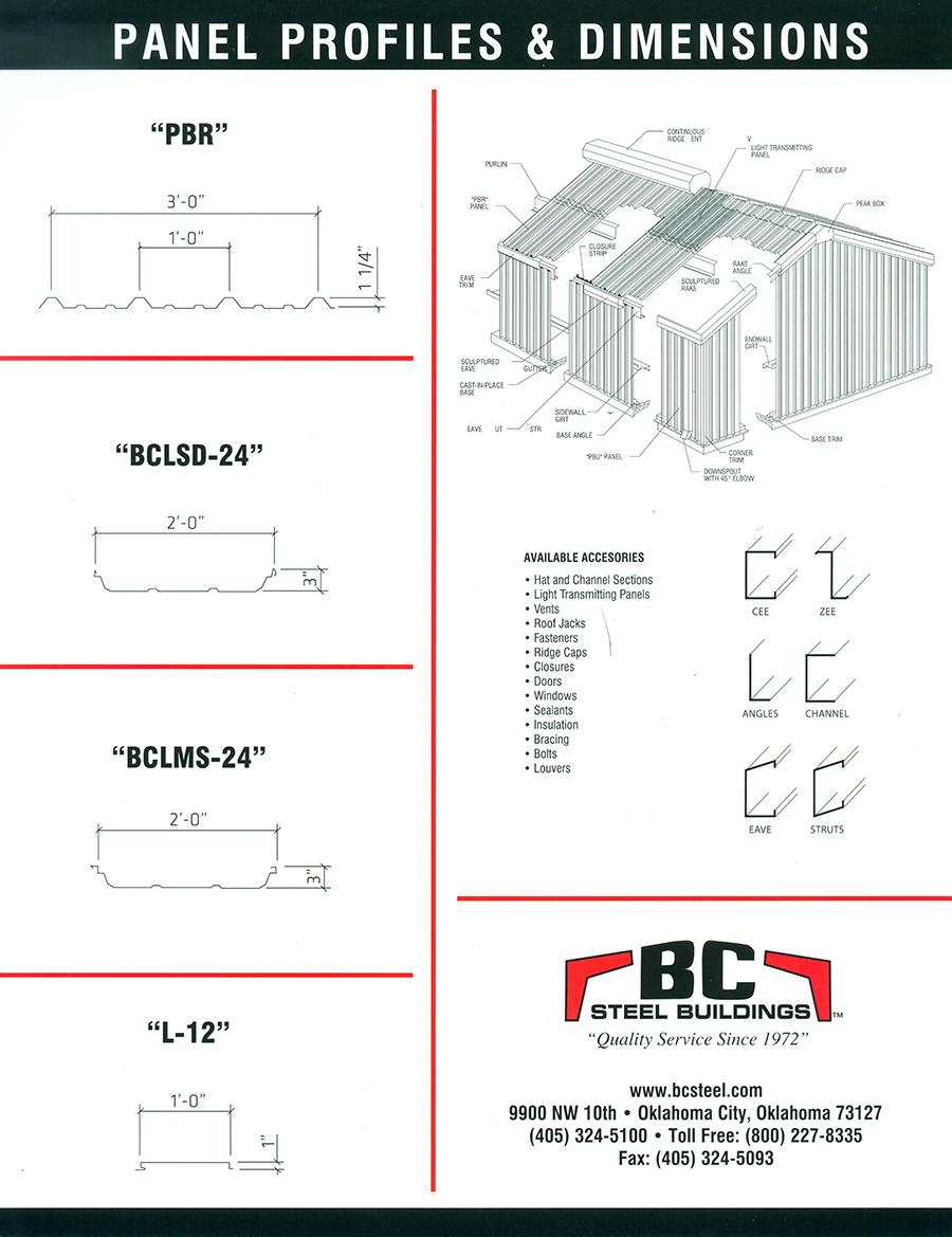 Steel panel information